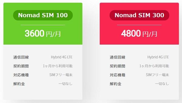 Nomad SIM料金プラン