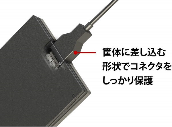 BUFFALO SSD-PG480U3-B/NLコネクタをしっかり保護