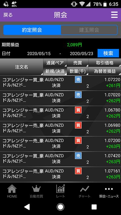 トライオートFX運用成績2020/05/18~2020/05/22