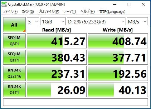 Transcend TS-CM80SにWestern DigitalのWD BLUE 250GB SATAを入れた場合のベンチマーク