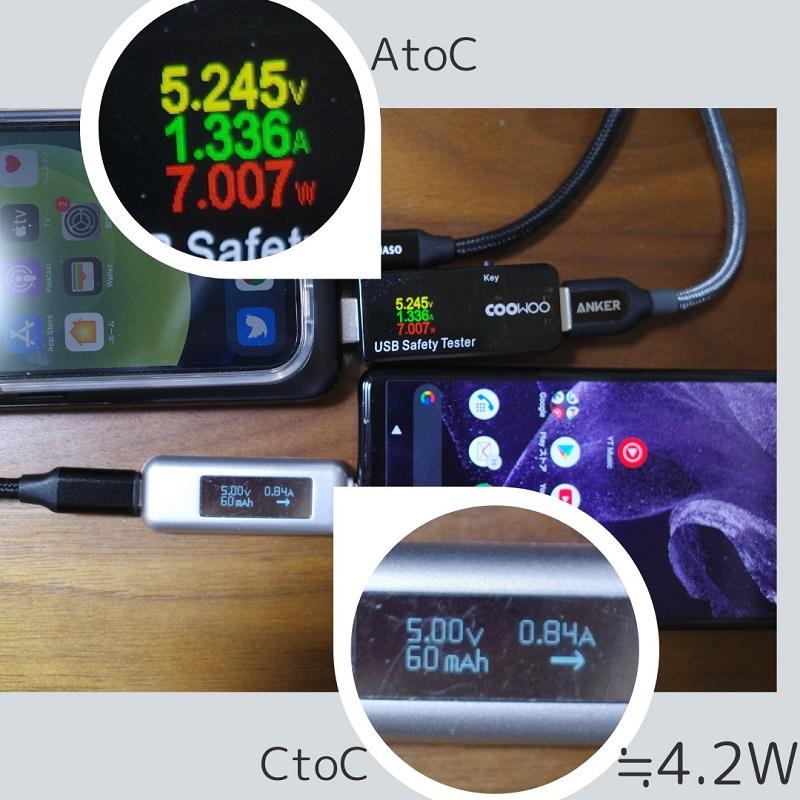 AUKEY PB-WL02 ワイヤレス、USB-AとUSB-C両方の3台同時充電