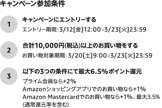 Amazon新生活セールポイントアップキャンペーン参加条件
