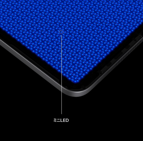 iPadPro Liquid Retina XDRディスプレイのミニLED