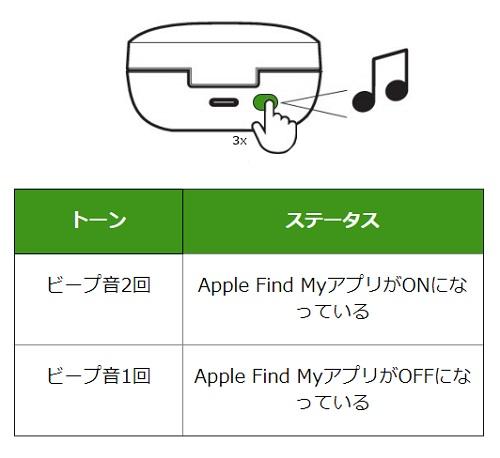 Belkin SOUNDFORM Freedom Apple Find Myのオン/オフ方法