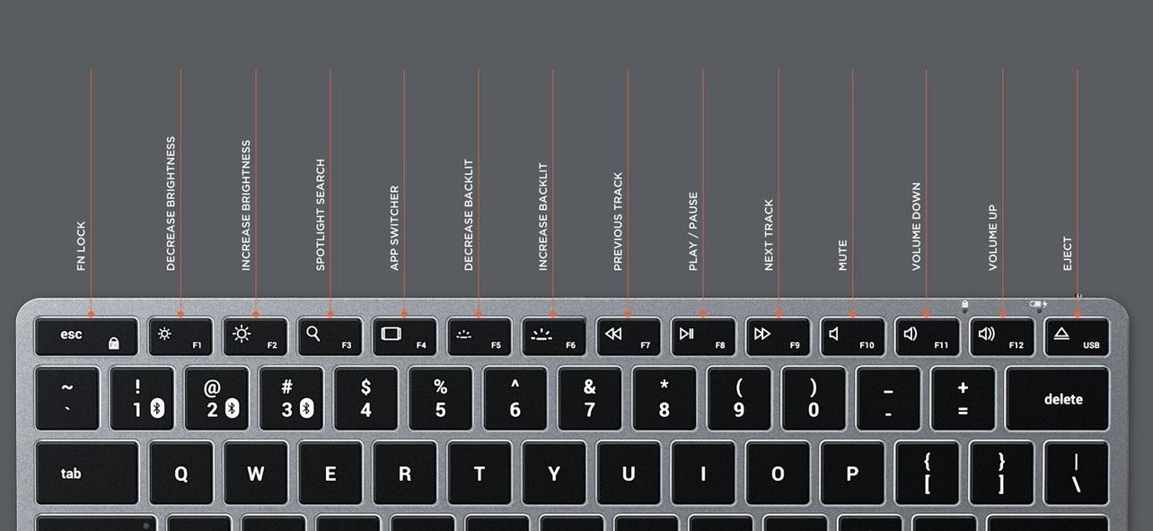 Satechi Slim X1 Bluetooth Backlit KeyboardのMacファンクションキー