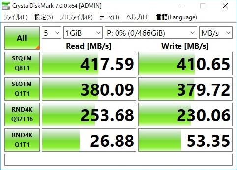 UGREEN M.2 NVMe SSD 外付けケース USB-A接続の速度