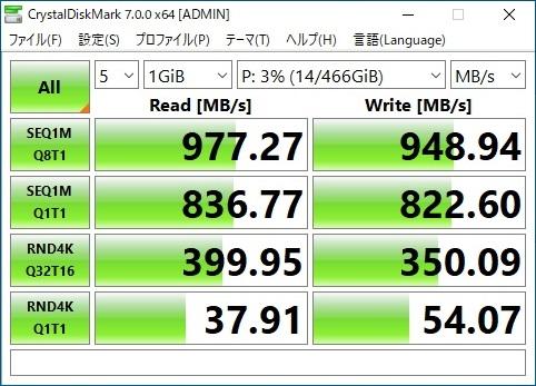 UGREEN M.2 NVMe SSD 外付けケース USB-C接続の速度