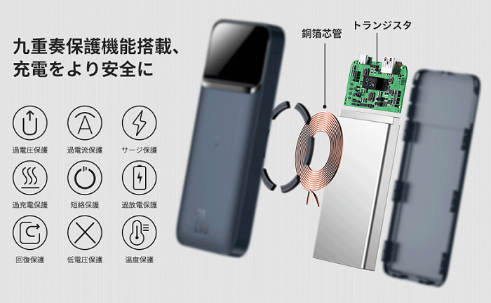 Baseus MagSafeモバイルバッテリーの保護機能